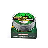 TotalPro – 100M Super Strong PE Braided Fishing Line 8LB  Green – Gray…